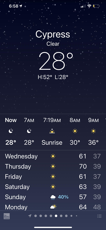 28 degrees